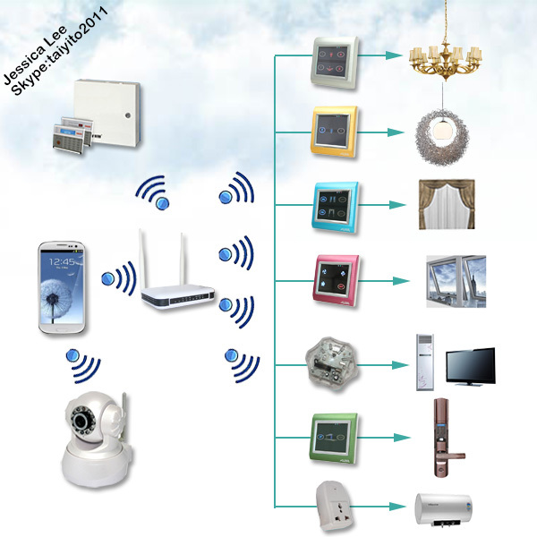 Factory taiyito domotique 2.4Hz home domotics zigbee HA villa smart home automation system wireless home automation system