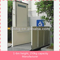 power wheelchair lift for home
