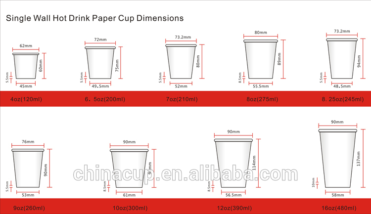 Coffee Cup Sizes Ml The Coffee Table