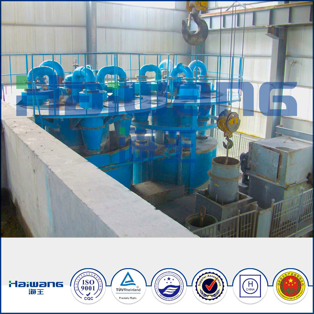 Haiwang Patented Cyclone,Metal Separation Cyclone Price