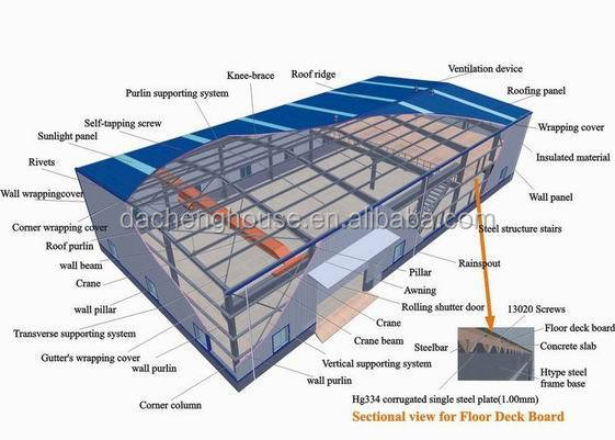 Large Steel Structure Frame Construction Building Factory