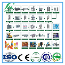 China High Speed Vegetable and Fruit Processing Machine / Apple Juice Making Machinery factory High Speed Vegetable and Fruit