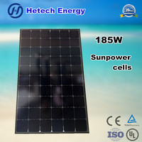 china goods all black mono sun power solar panel 185w with no anti-dumping tax