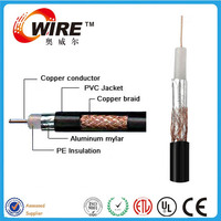 Owire ETL CE ROHS ISO approved 75 Ohm Quad Shield RG58 RG59 RG6 RG7 RG11 Coaxial Cable for CATV/MATV/CCTV Equipments
