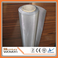 Great electrical conductivity Ni6 nickel mesh for electrolytic cells