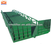 dock leveler parts supplier in china