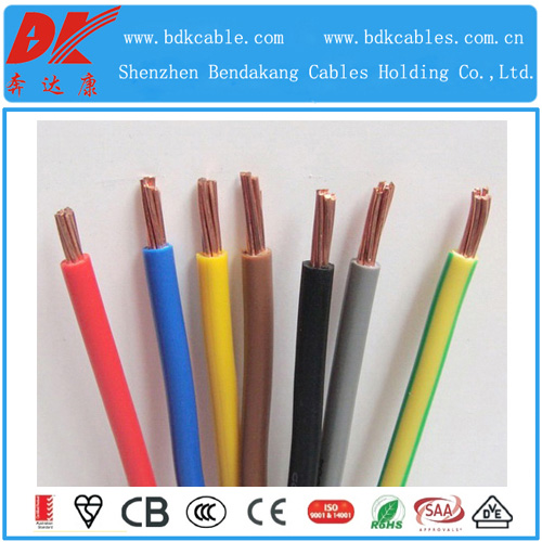 Stranded Conductor Type of electrical wires and cables