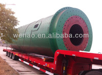 High efficency high quality iron ore/copper ore/gold ore Ball mill