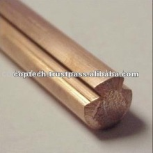Copper Trolley Electrical Wire
