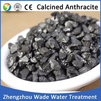 Calcined petroleum coke/CPC for steel and casting