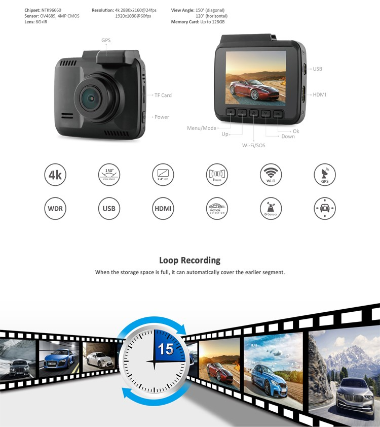 "Stock! New NTK96660 2.4"" built-in WiFi & GPS vehicle blackbox dvr user manual fhd 1080p car dash cam"