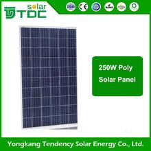 New Fashionable Stylish High Transmission poly solar cells