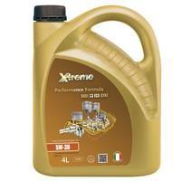 Fully Synthetic Automotive Lubricants For Car