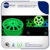 Glow in the dark car wheels glitter powder paint