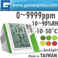 Digital Wall mount / Desktop Carbon Dioxide CO2 Temperature RH Monitor w/ Backlight & Clock Made in Taiwan