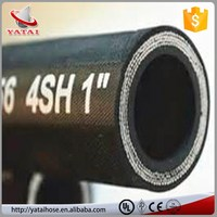 Oil Resistant Hydraulic Rubber Hose Pipe Manufacturers