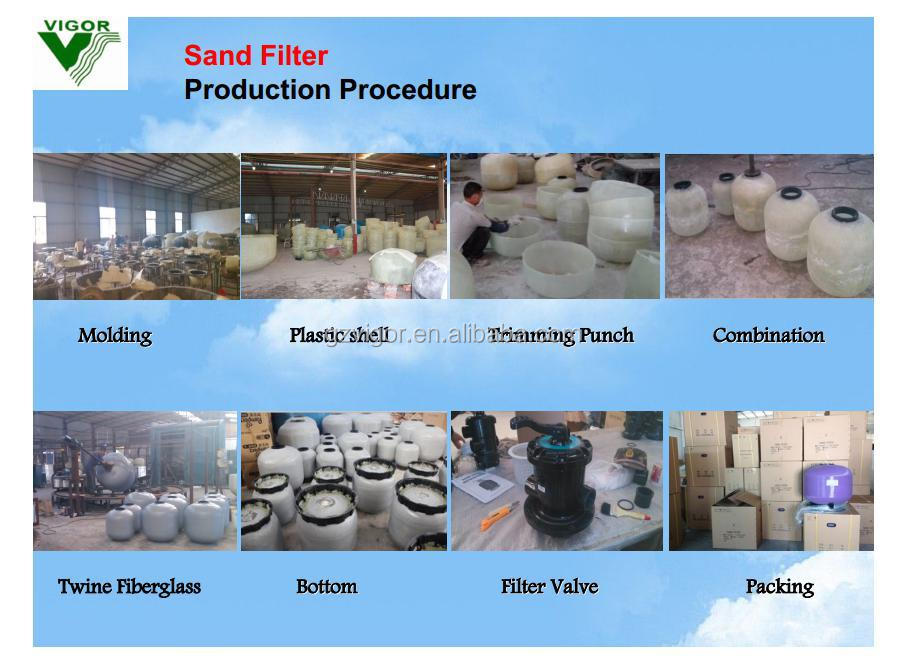 Factory Top mount deep bed sand filter / industrial sand filter