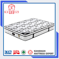 2016 Hot Selling King Size Rolled Pocket Spring Mattress In A Box