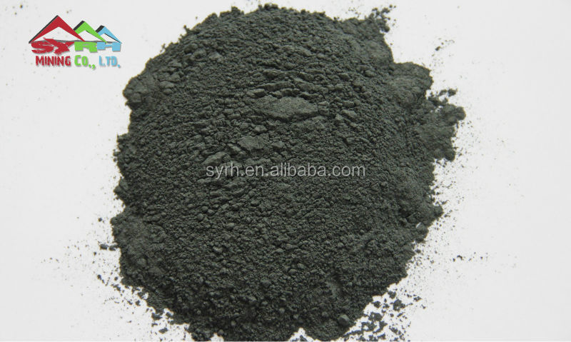 Silicon Carbide Powder SIC
