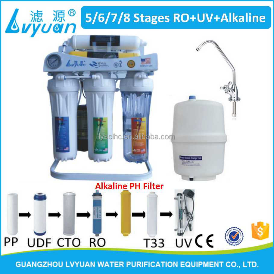 Home Reverse Osmosis Type and CE, RoHS Certification RO water filter <strong>system</strong>