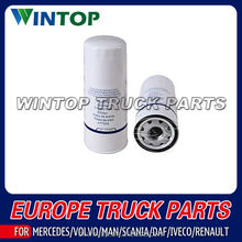 Hight Quality Oil Filter for Volvo Truck 477556