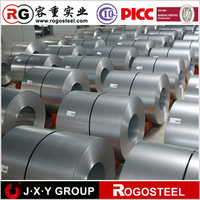 Hot Sale China Suppliersglcc Aluminium Zinc