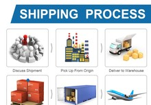 Professional freight forwarder ups/dhl/fedex/tnt express from China to Cambodia Skype ID:sweetpro-dasiy