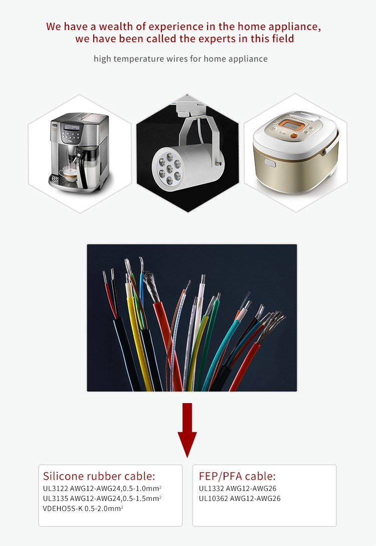 Nickel Plated Copper Conductors : Ul ptfe insulation wire silver nickel plated copper