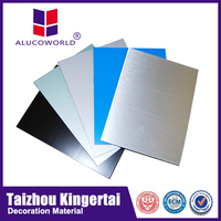 Alucoworld aluminum plastic composite panel pe and pvdf paint for ac acp exterior wall claddings paint pvdf coating walls panels