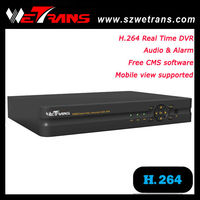 WETRANS TD-5204 CCTV New Product Ideas 2013 Real Time H.264 Network Video Recorder DVR Hdd Player