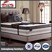Bedroom thick high quality slow rebound foam mattress