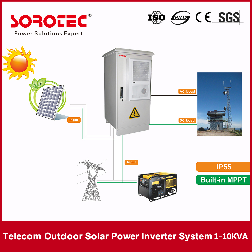 Widely Use Inverter Solar Panel System Power Inverters