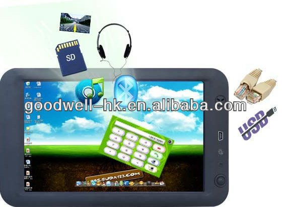 "7"" Industrial Embedded WIN CE Tablet PC"