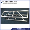 global truss for favorable price