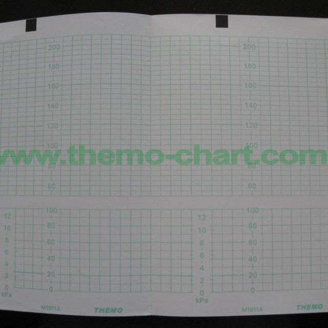 M1911A NST Paper CTG Paper Use for HP / PHILIPS (THEMO--leading manufacturer of medical chart papers in China)