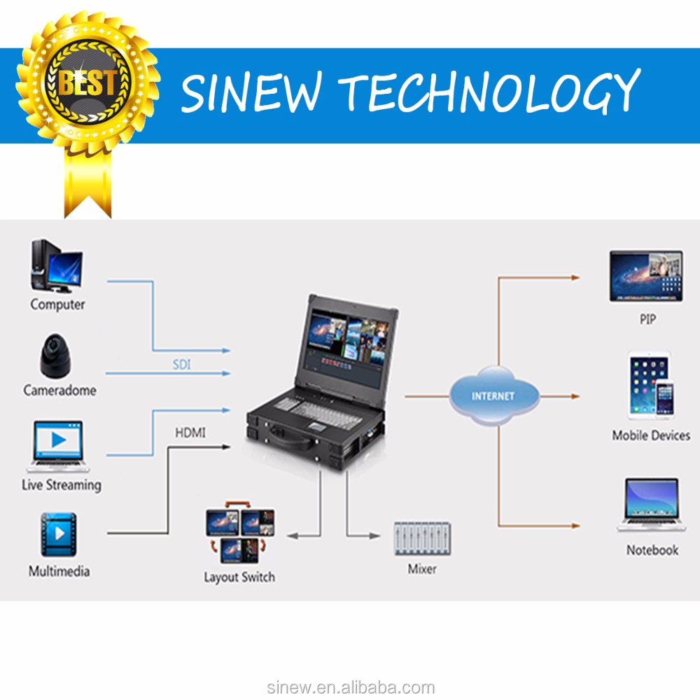 HD Media Recorder Max System for digital court & remote learning