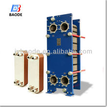 Reasonable price industrial plate heat exchanger gasket