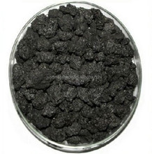 Pet Coke & Calcined Petroleum Coke