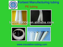 polyurethane tubing and gasoline