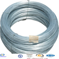 Shandong Wan Steel Galvanized steel wire for cable armoring