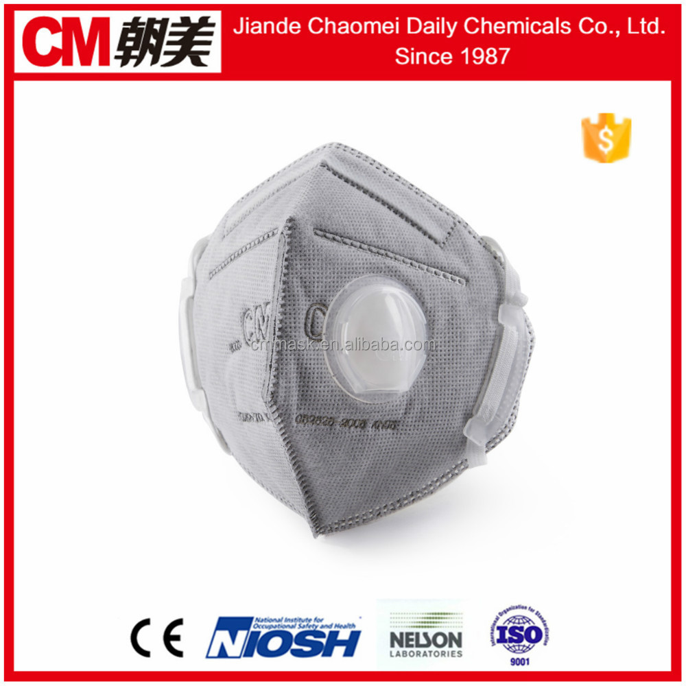 CM Fast Supply Fold Flat Respirator NIOSH N95 Approved Bulk Supplier