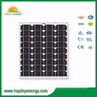Topsky energy accept customized solar panel 5w/10w/20w/40w/55w small solar module
