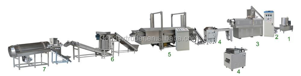 small scale Potato Chips Making Machine in Pakistan