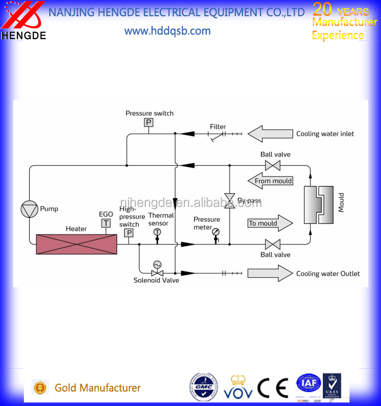 300C 18KW oil heating mold temperature controller price