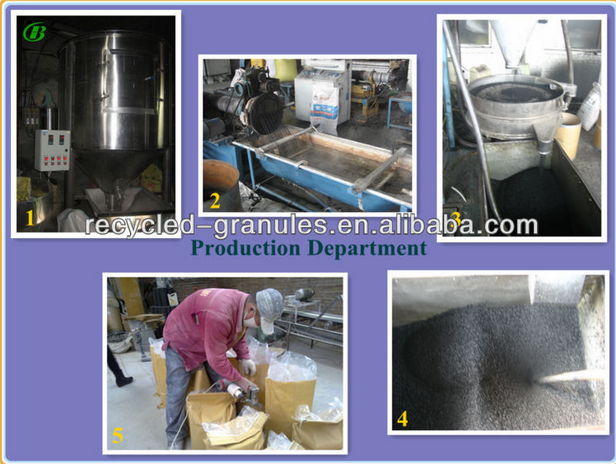 PVC granules for shoe raw materials pvc shoe sole raw material for shoes popular in Aisa market