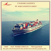 sea freight forwarder China to myanmar
