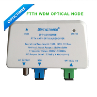 GPON Gepon Telecommunication Optical Mini WDM