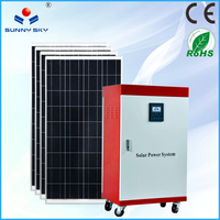 green energy solar powered atmospheric water generator TY082A