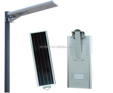 sunlight solar energy 8w to 80w body motion sensory integration solarled street light with CE ROHS IES certifications