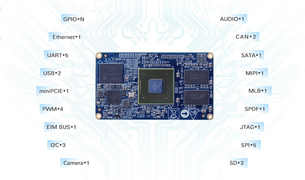 Cortex A9 i.MX6 ARM Processor Based iMX6DL Development Board 1GHz, 1G DDR3, 8G eMMC